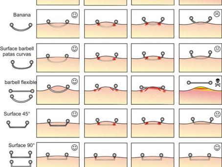 Surface barbell o barras de superficie. la joyeria adecuada marca la diferencia!!! (actualizado agos
