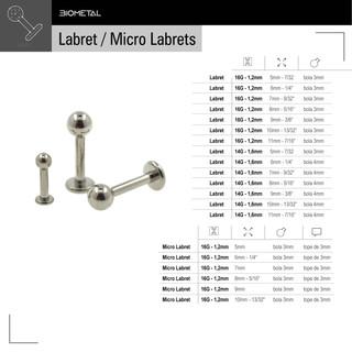 Labret y Microlabret