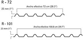 lamina r72 y r101.PNG