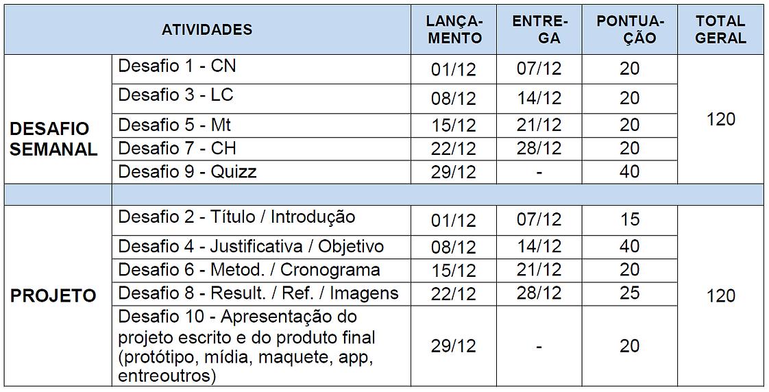 Cronograma VCV.png