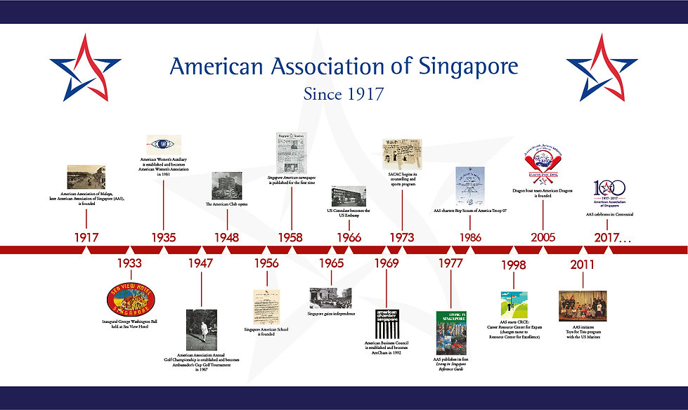 AAS timeline for coffetable book lowres-