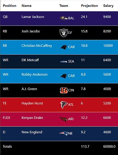 Lineup_NFL_FD.png