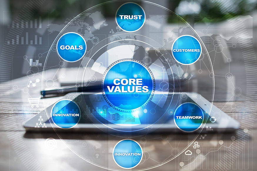 Gears Tv Now Core Values