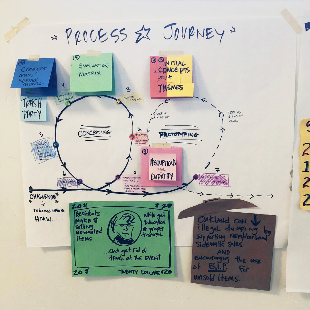 process-journey-1.jpg