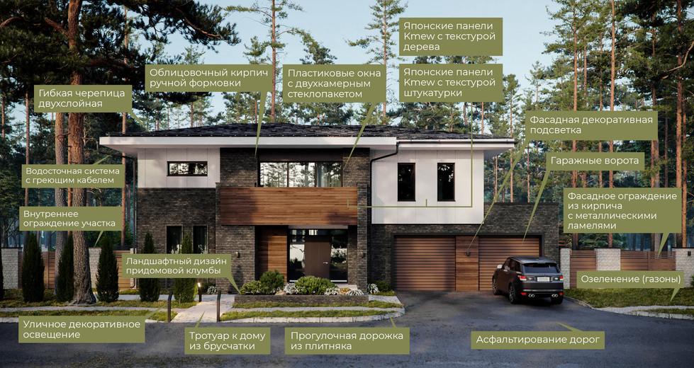 Схема-фасада