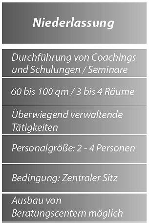 FAB_Niederlassung_edited.jpg