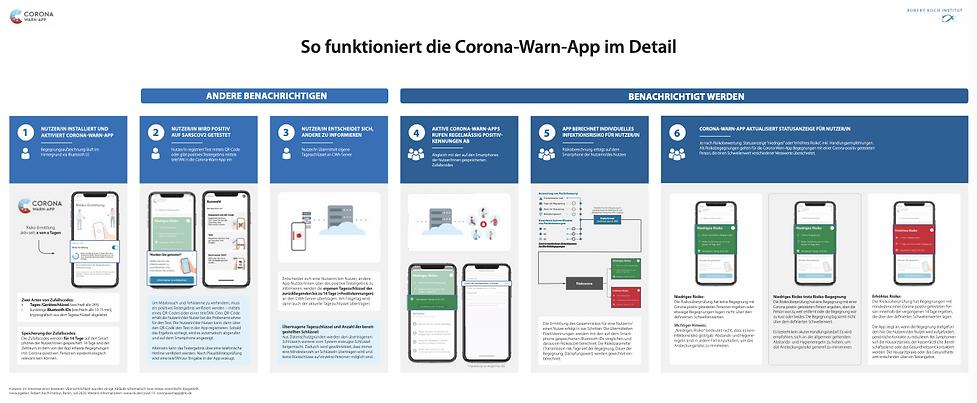 Corona_App.png