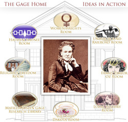 The Gage Home