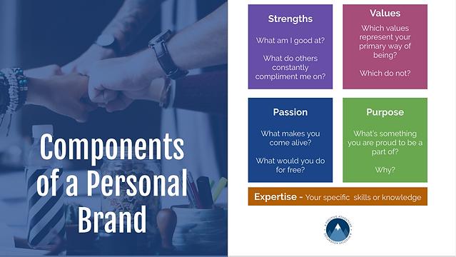 A Positive Adventure Personal Branding.p