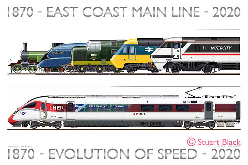 East Coast Mainline Evolution 1870 - 2020 - Art Print