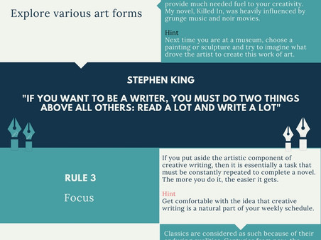 Creative Writing Infographic