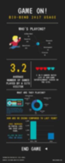 BioBend Stats.png