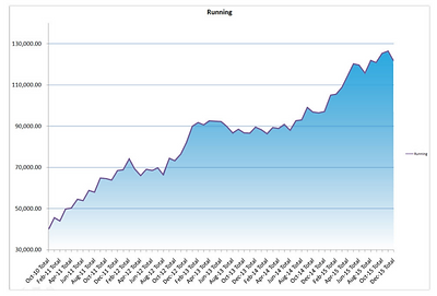 forex-auto-robot-chart.png
