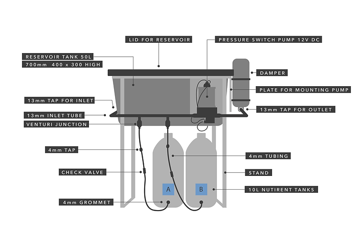 Autopot Technical drawings-20.png