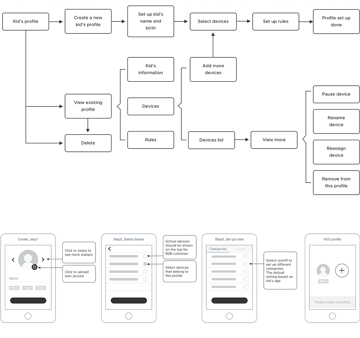 ProfileWireframe.png