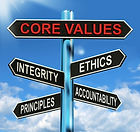 Accountability and Ethics Signs