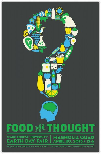 WFU Earth Day: Food for Thought Poster