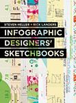 infographicssketchbook111x150