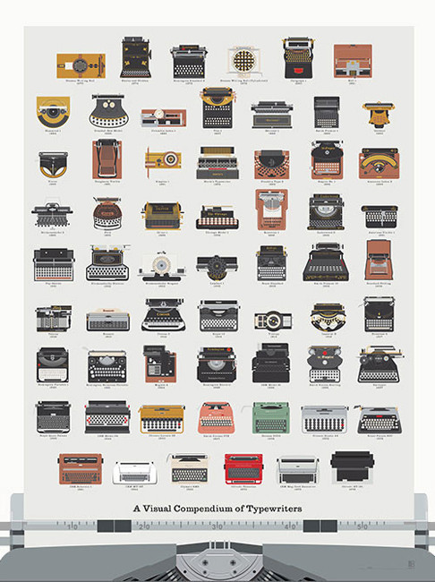 Typewriter poster:  There's something about these depictions of the Pop Chart Lab's Visual Compendium of Typewriters that is both intriguing and educational