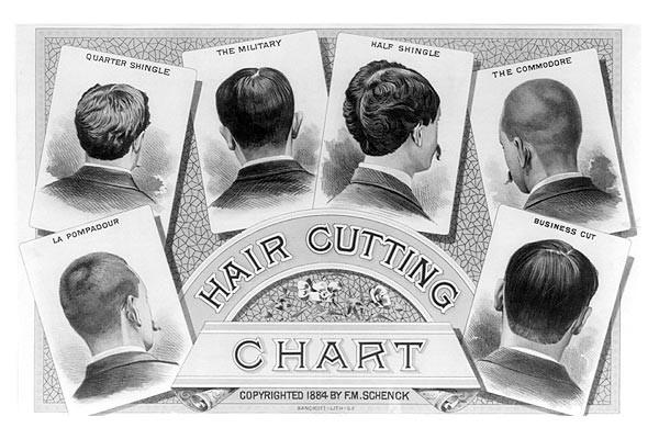 Hair cutting chart