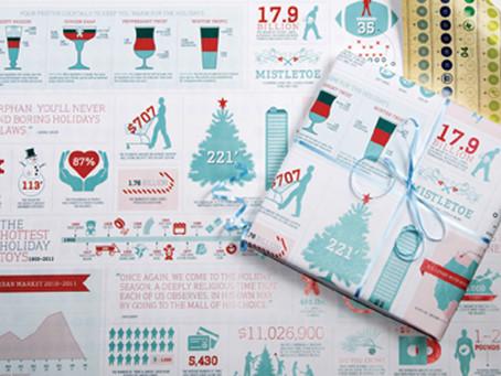 05/29/2014: Cenveo Graphic Arts Center gift wrap