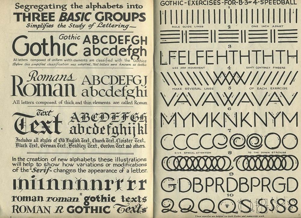 Basic lettering styles.