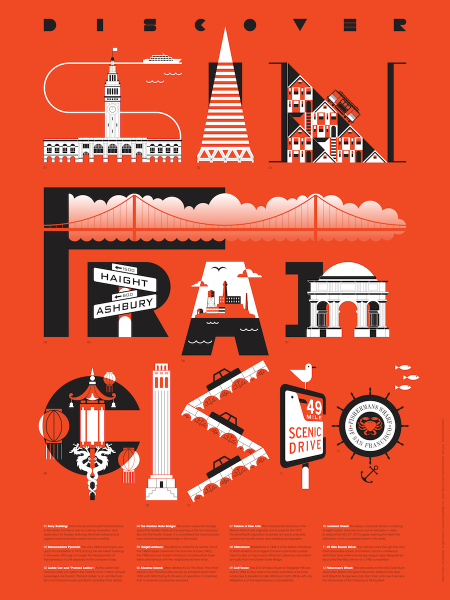 Discover San Francisco Poster