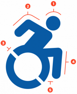 Accessible Icon design, via The Accessible Icon Project