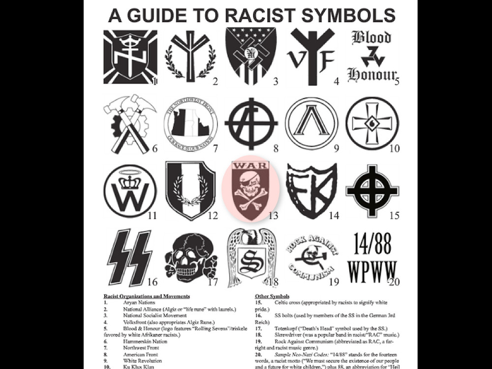 A guide to racist symbols