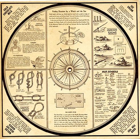 information wheel 2