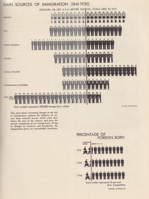 survey graphic 6