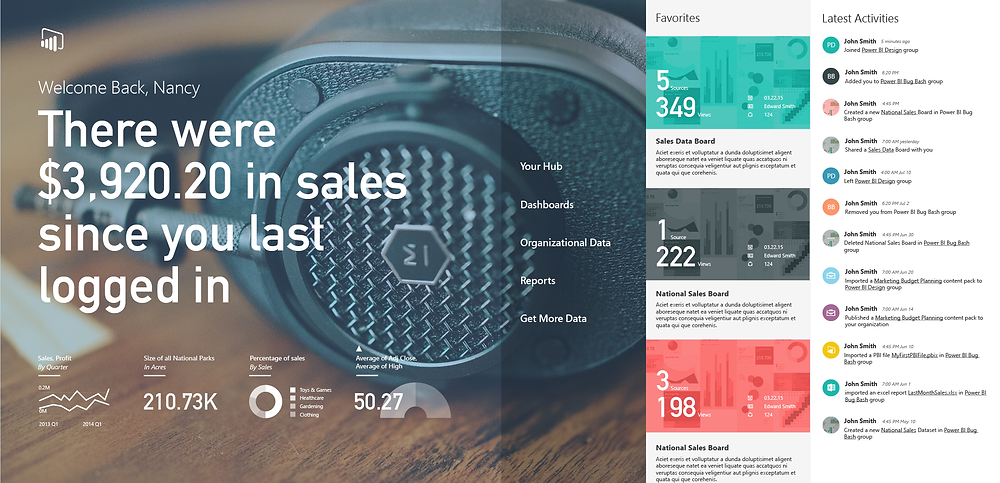 Microsoft Power BI (branding, product design, web by Bethany Heck and the design team)
