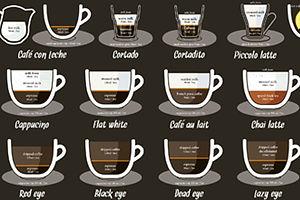 08/29/2014: Coffee infographic