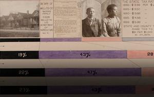The Hand-Drawn Infographics of W.E.B. Du Bois