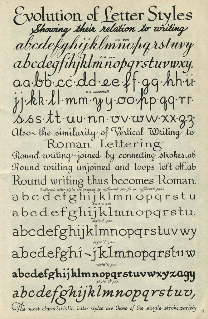 How lettering styles evolved