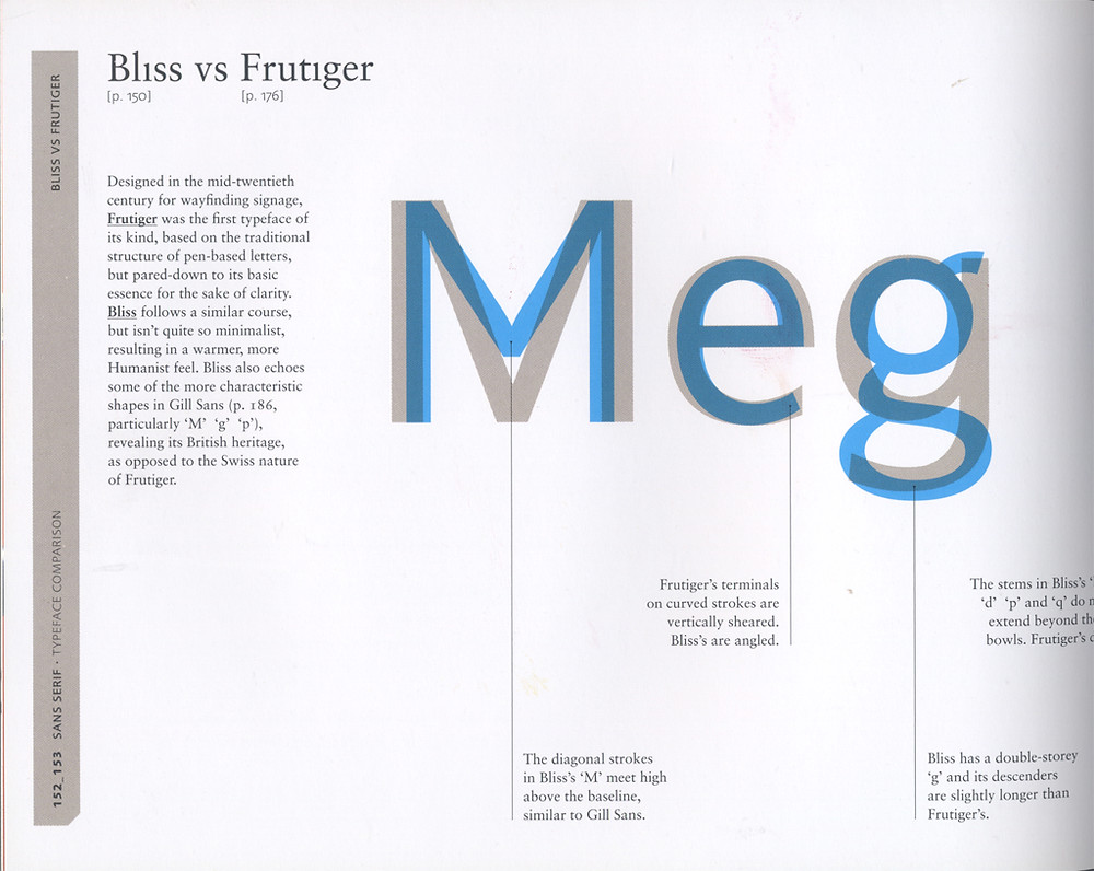 Part of comparison of Bliss and Frutiger.