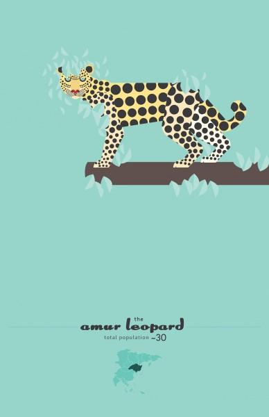 Endangered Poster Series