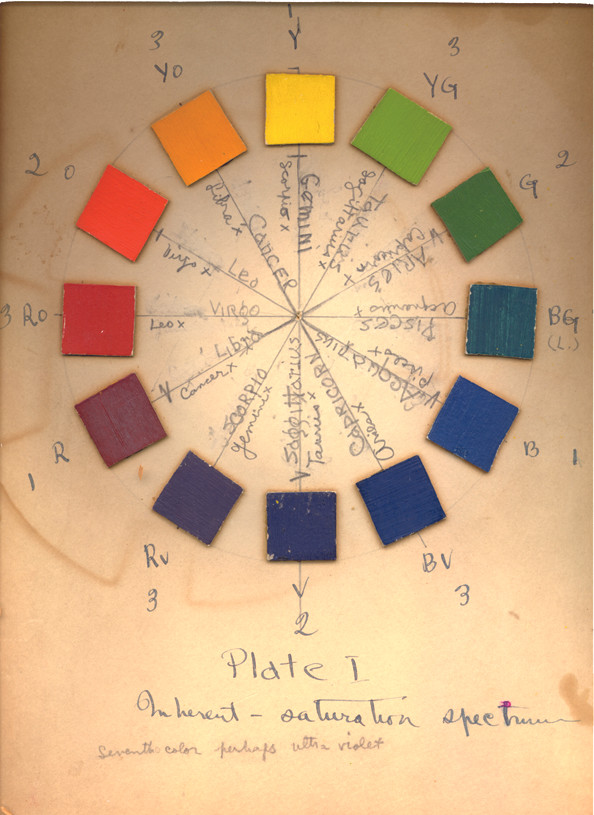 Stanton Macdonald-Wright's color wheel