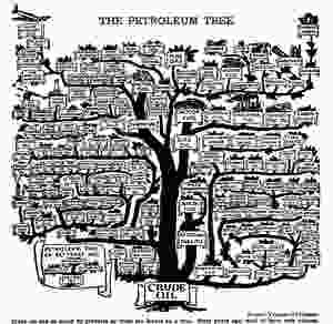 """The Petroleum Tree"" (1957), via Princeton Architectural Press"