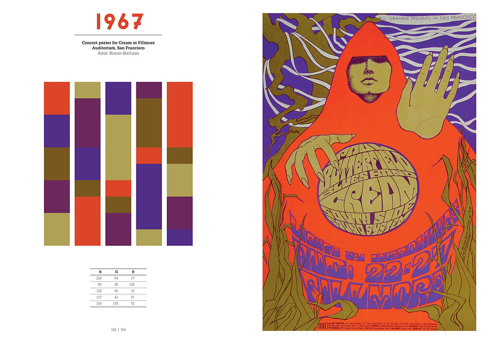 100 Years of Color 1967