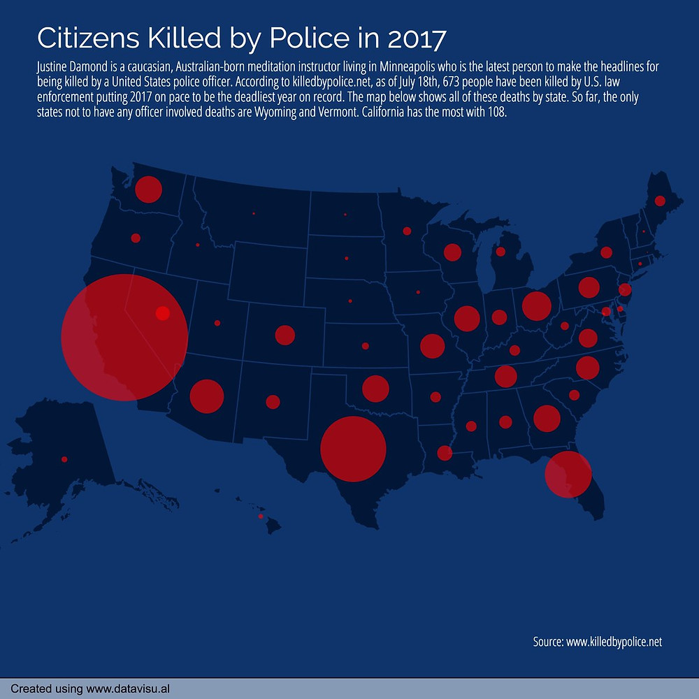 citizens killed by police chart