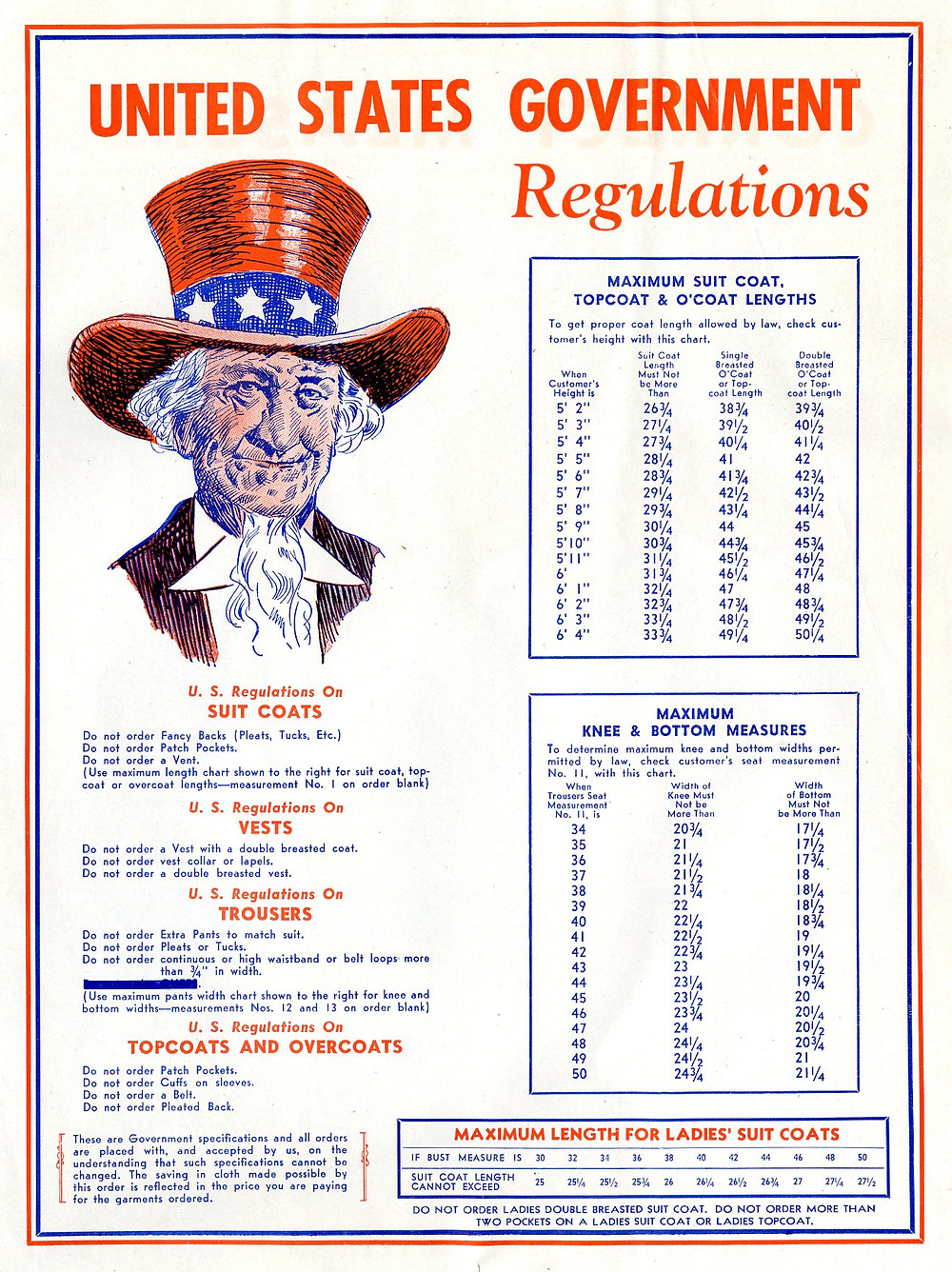1940s fashion government regulations