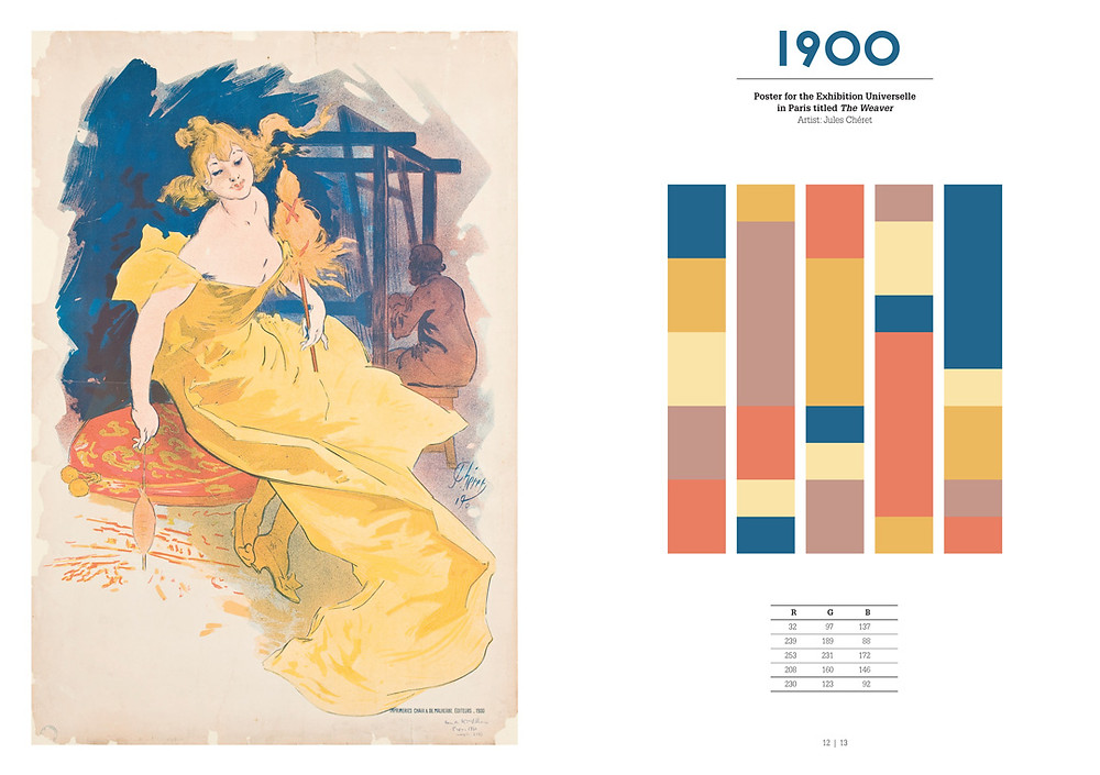 100 Years of Color 1900