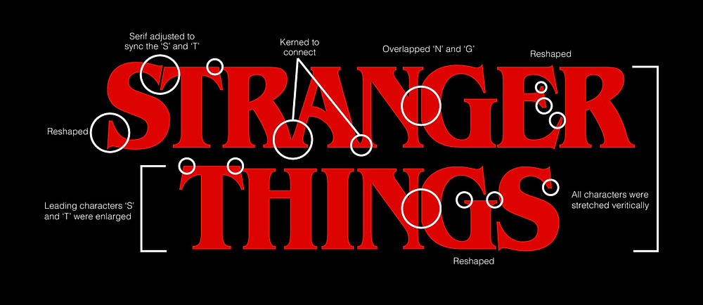 With an '80s look, the Stranger Things logo has become culturally significant.
