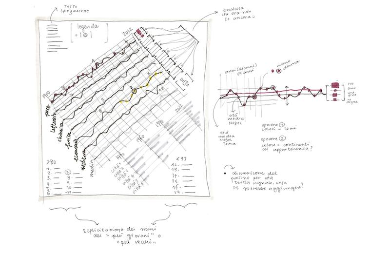 dear-data-visualization-8