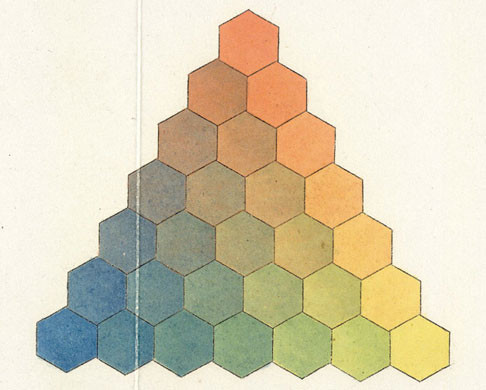The first post on color wheels