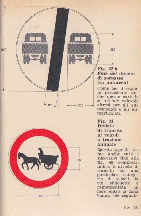 stencil italy montecristo 8