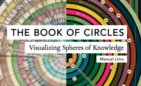 Manuel Lima's The Book of Circles: Visualizing Spheres of Knowledge