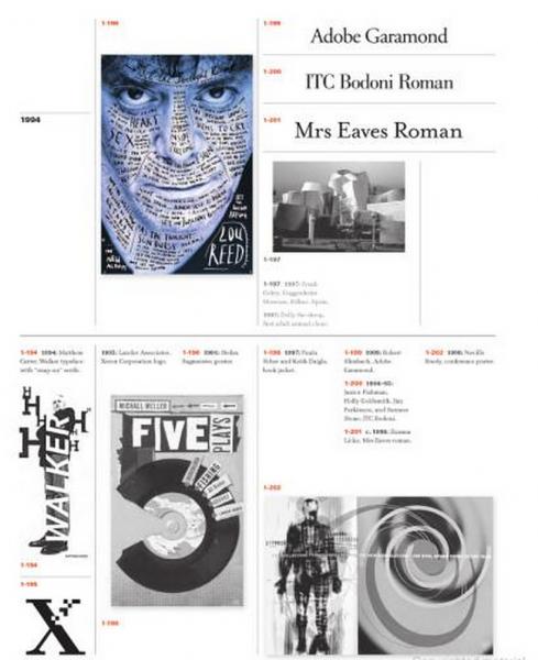 typographic-design1