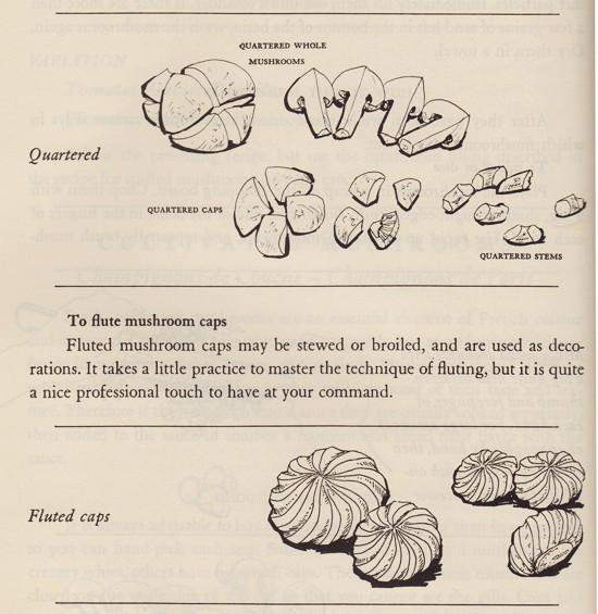 How to Flute a Mushroom Cap by Sidonie Coryn